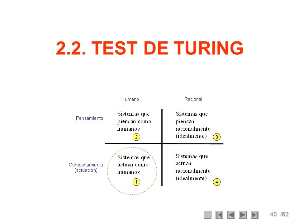 2.2. TEST DE TURING
