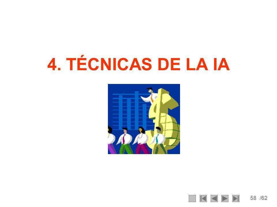 4. TÉCNICAS DE LA IA