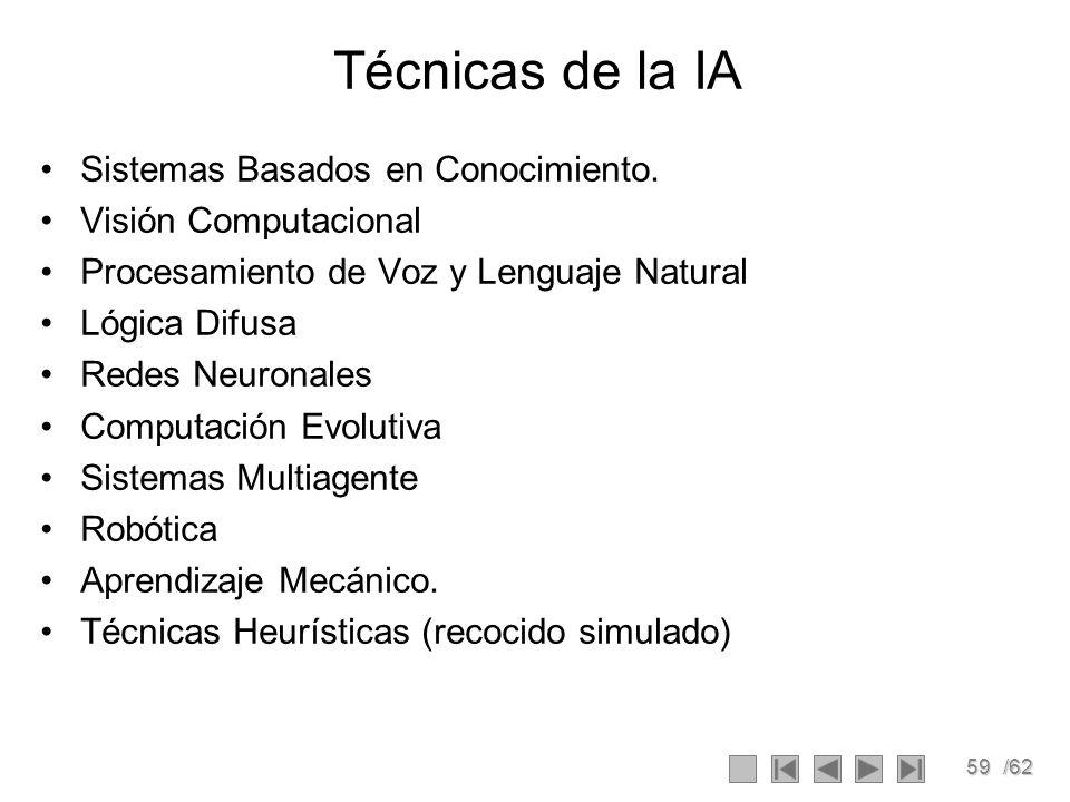 Técnicas de la IA Sistemas Basados en Conocimiento.