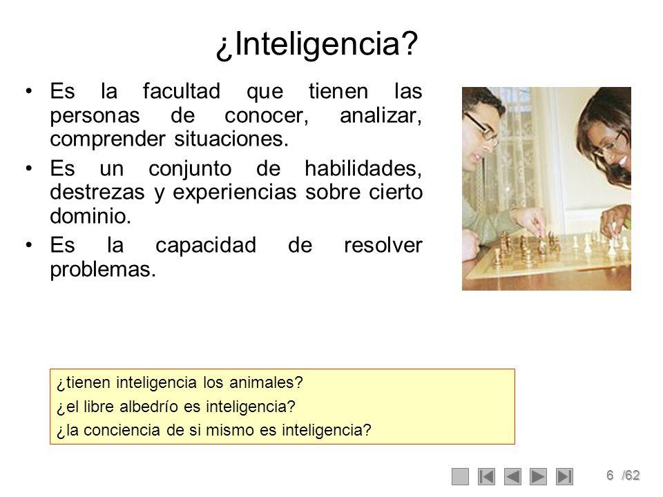 ¿Inteligencia Es la facultad que tienen las personas de conocer, analizar, comprender situaciones.
