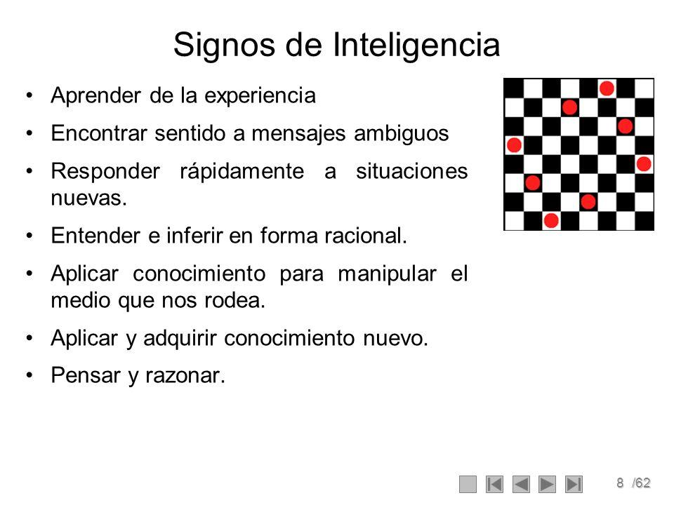 Signos de Inteligencia