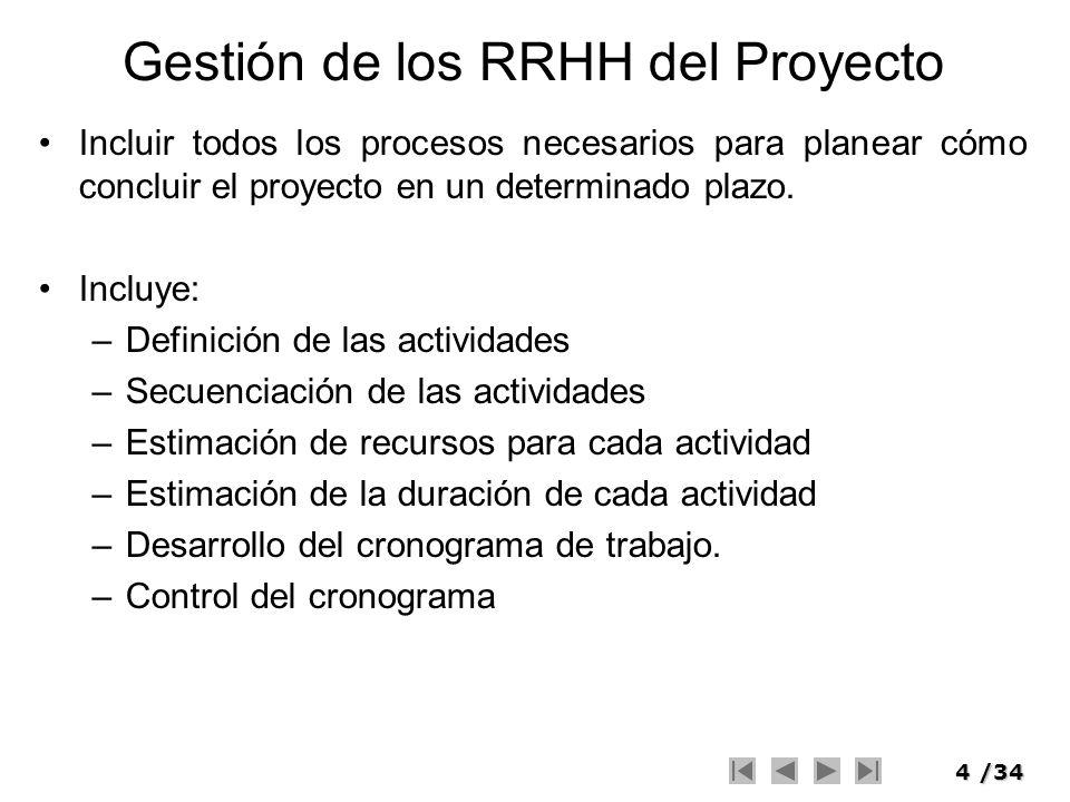 Gestión de los RRHH del Proyecto