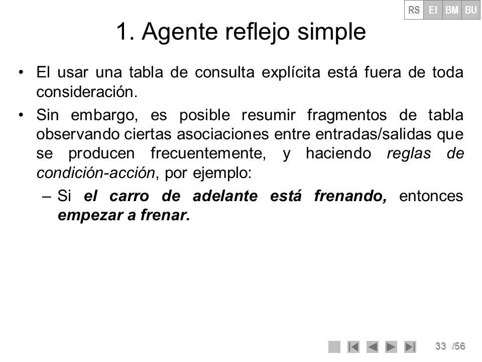 RS EI. BM. BU. 1. Agente reflejo simple. El usar una tabla de consulta explícita está fuera de toda consideración.