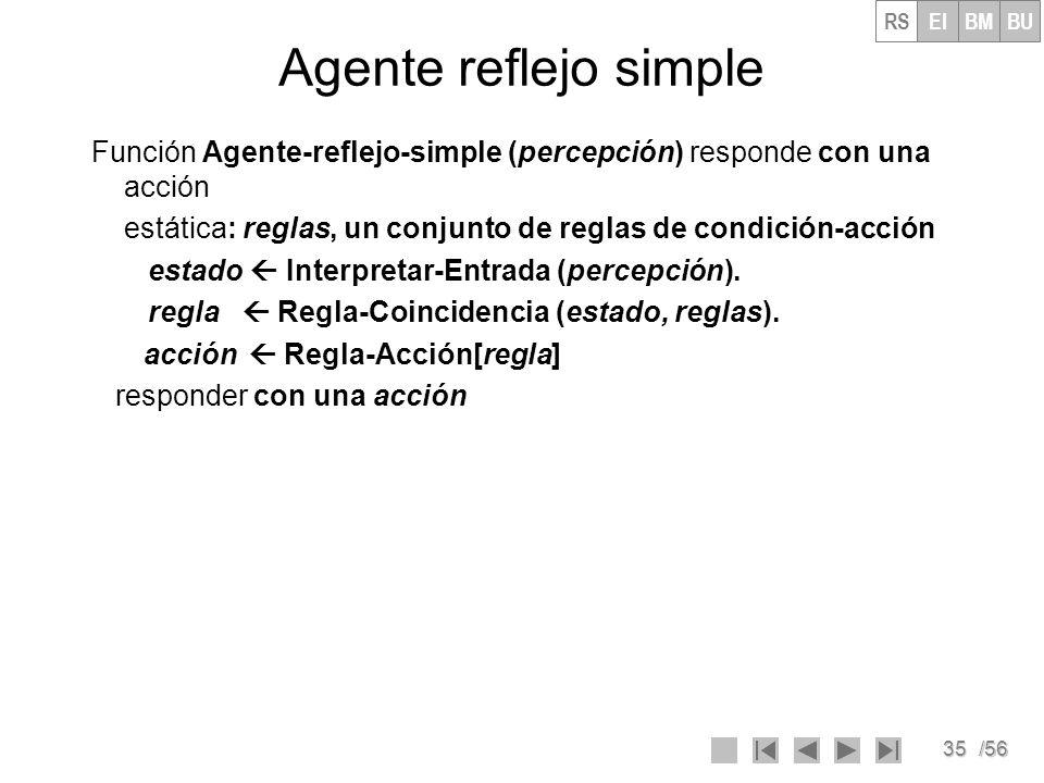 RSEI. BM. BU. Agente reflejo simple. Función Agente-reflejo-simple (percepción) responde con una acción.