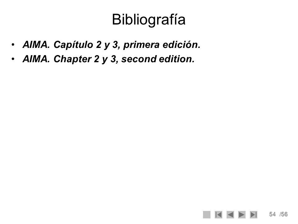 Bibliografía AIMA. Capítulo 2 y 3, primera edición.