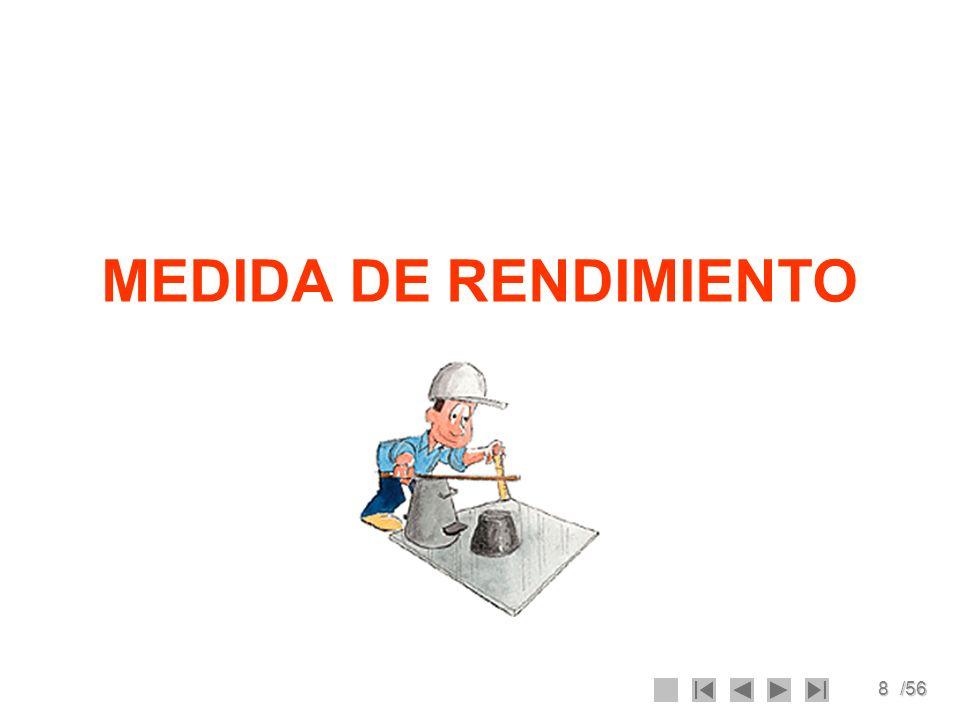 MEDIDA DE RENDIMIENTO