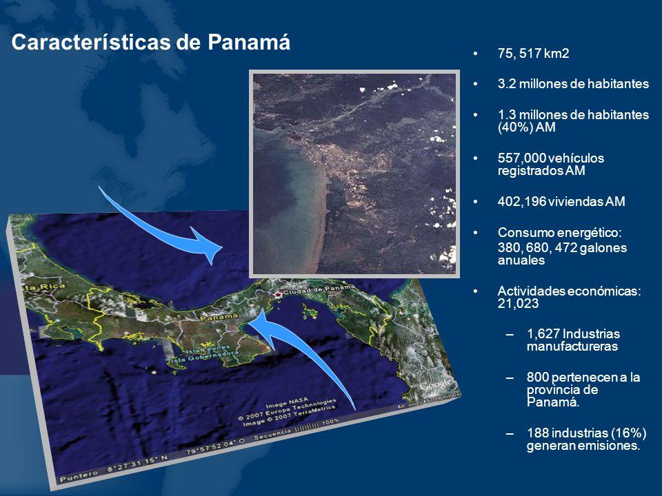 Características de Panamá