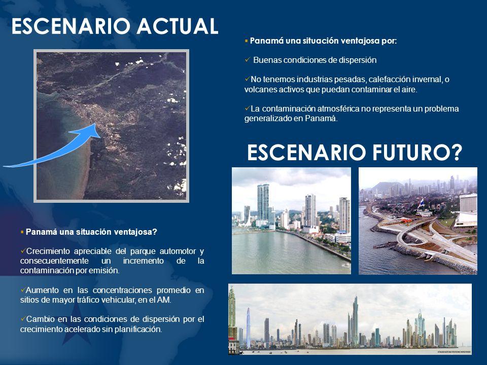 ESCENARIO ACTUAL ESCENARIO FUTURO Panamá una situación ventajosa por: