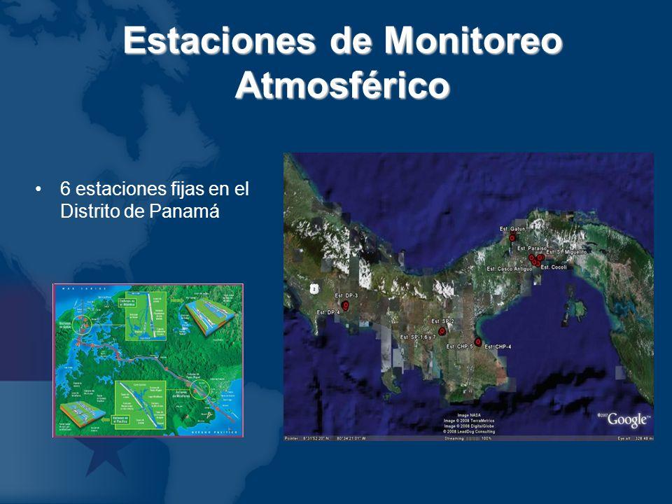 Estaciones de Monitoreo Atmosférico