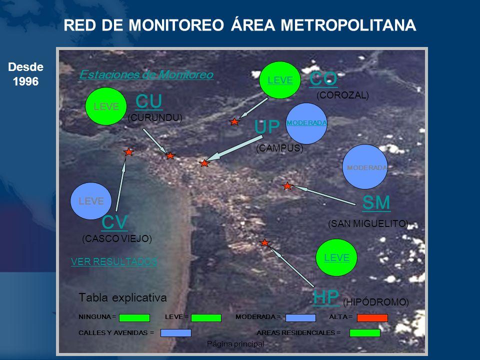 RED DE MONITOREO ÁREA METROPOLITANA