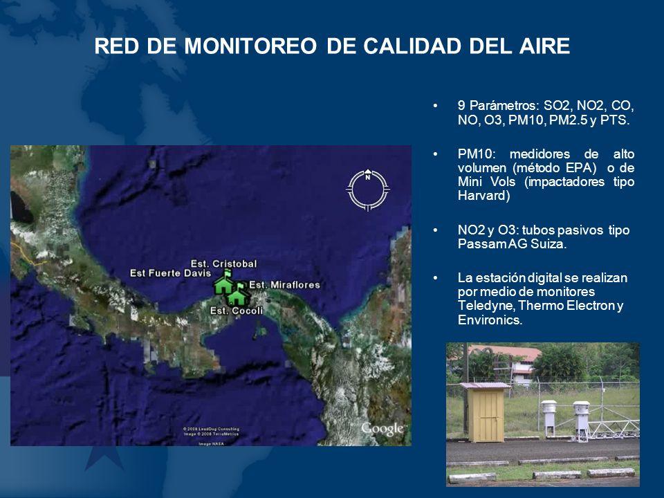 RED DE MONITOREO DE CALIDAD DEL AIRE
