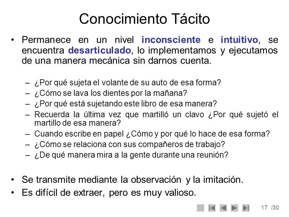 Conocimiento Tácito