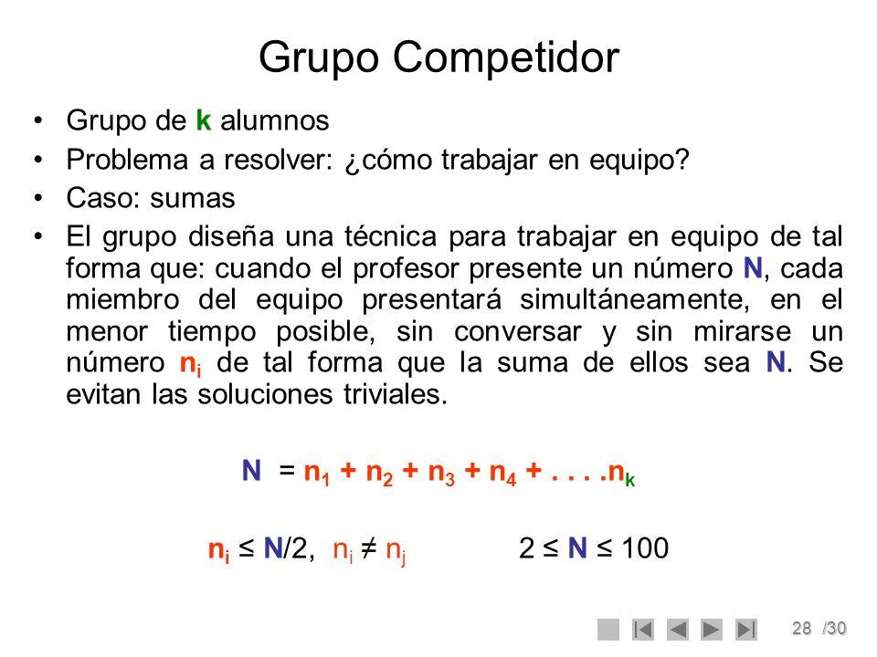 Grupo Competidor Grupo de k alumnos