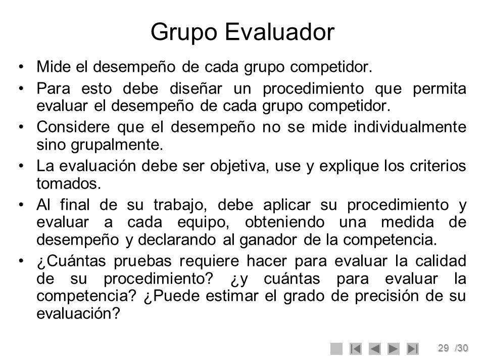 Grupo Evaluador Mide el desempeño de cada grupo competidor.
