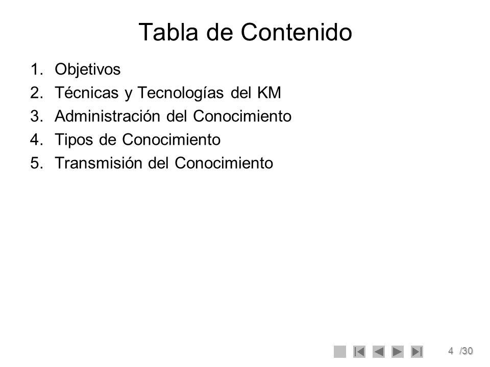 Tabla de Contenido Objetivos Técnicas y Tecnologías del KM