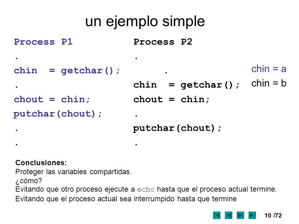 un ejemplo simple Process P1 Process P2 . . chin = getchar(); .