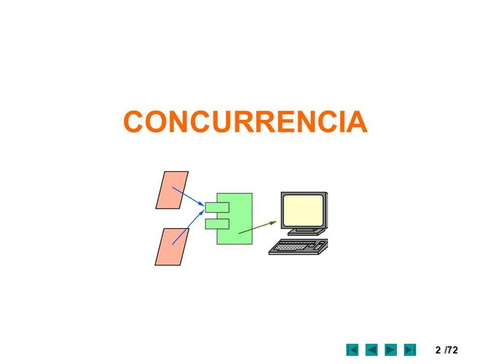 CONCURRENCIA
