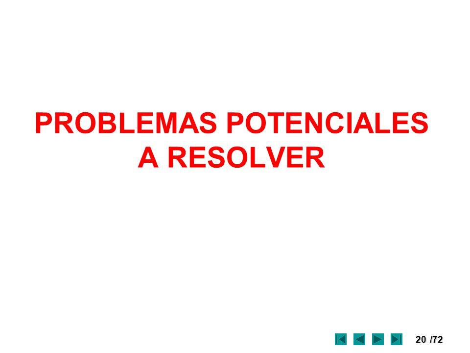 PROBLEMAS POTENCIALES A RESOLVER