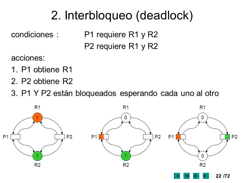 2. Interbloqueo (deadlock)