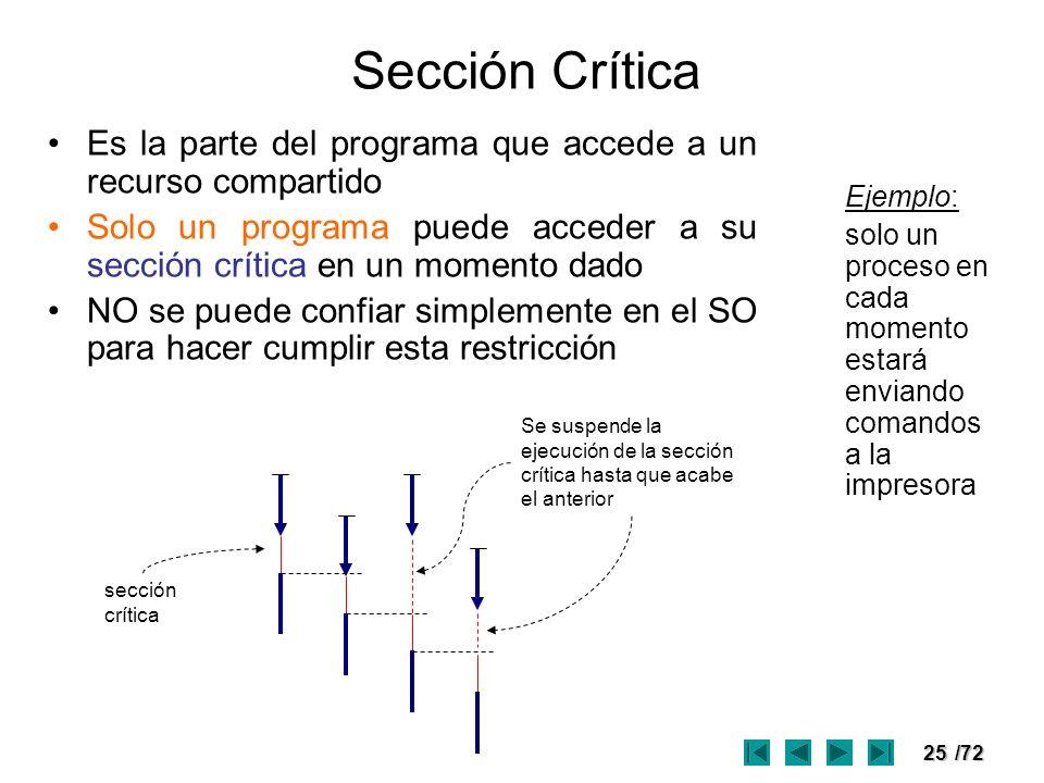 Sección Crítica Es la parte del programa que accede a un recurso compartido. Solo un programa puede acceder a su sección crítica en un momento dado.