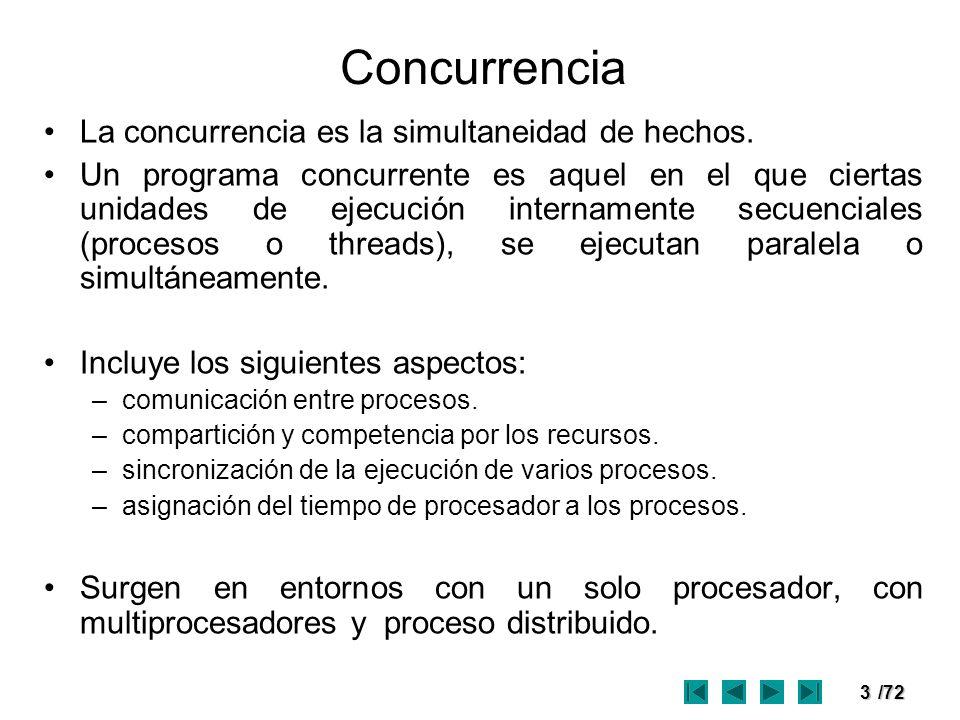 Concurrencia La concurrencia es la simultaneidad de hechos.