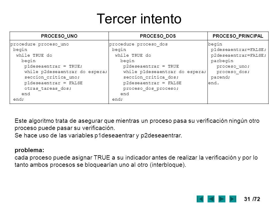 Tercer intento PROCESO_UNO. PROCESO_DOS. PROCESO_PRINCIPAL. procedure proceso_uno. begin. while TRUE do.