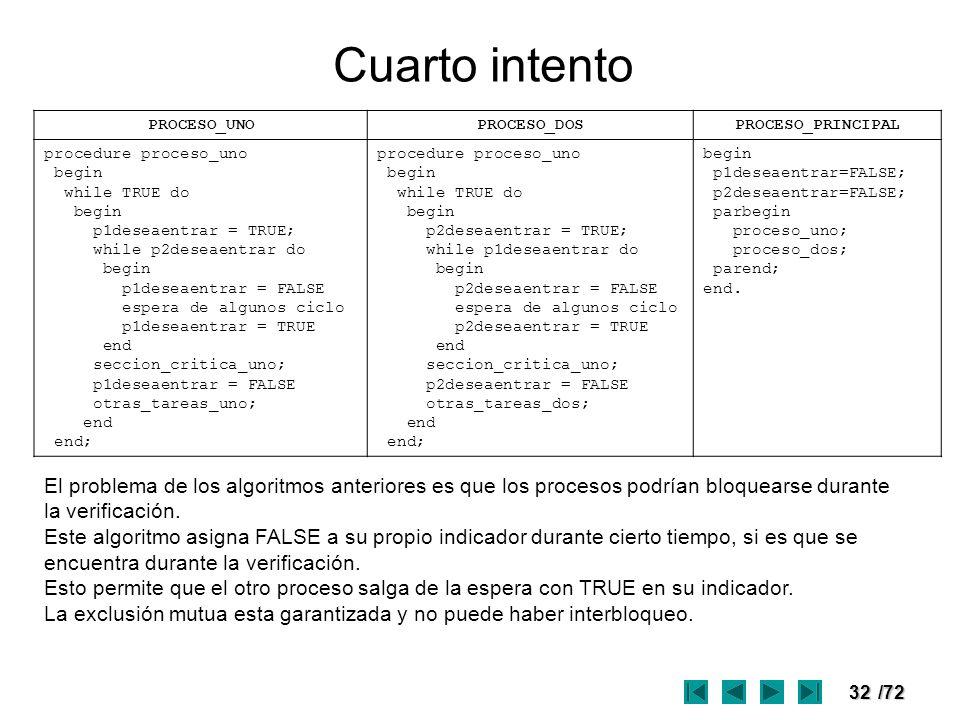 Cuarto intento PROCESO_UNO. PROCESO_DOS. PROCESO_PRINCIPAL. procedure proceso_uno. begin. while TRUE do.