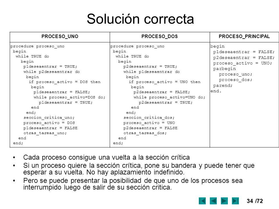 Solución correcta PROCESO_UNO. PROCESO_DOS. PROCESO_PRINCIPAL. procedure proceso_uno. begin. while TRUE do.