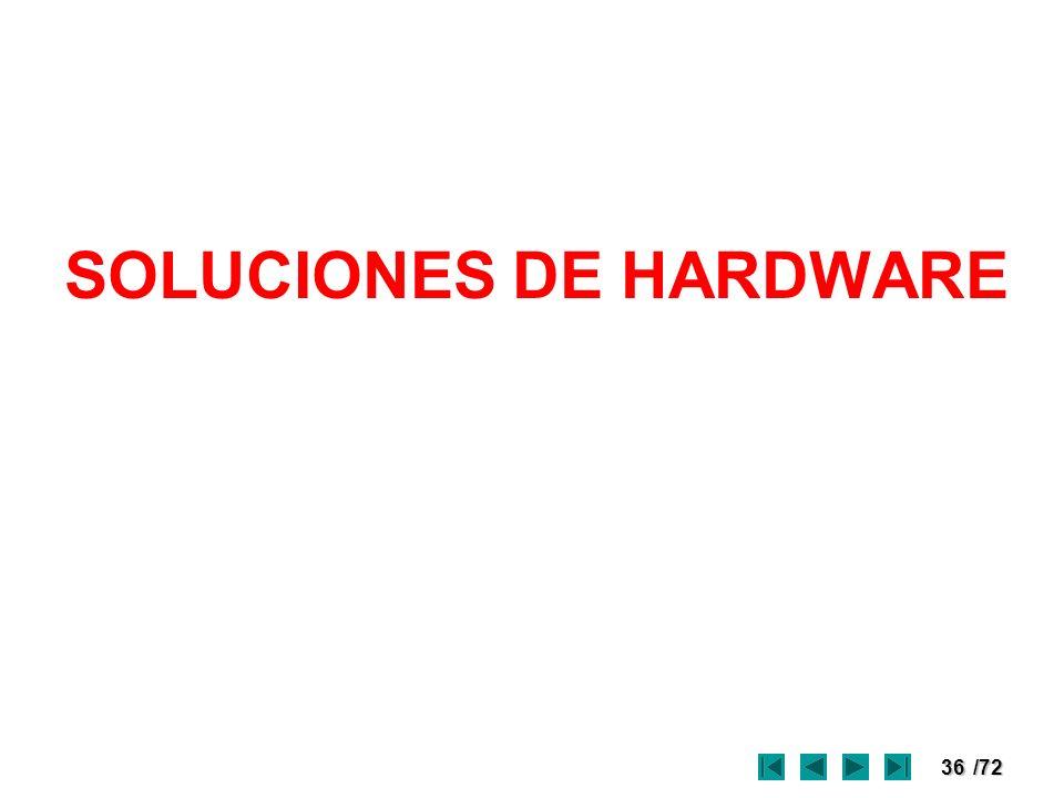 SOLUCIONES DE HARDWARE
