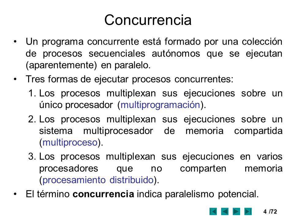 Concurrencia Un programa concurrente está formado por una colección de procesos secuenciales autónomos que se ejecutan (aparentemente) en paralelo.