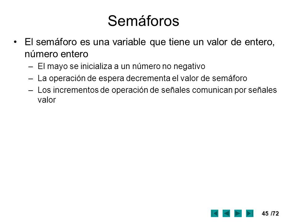 Semáforos El semáforo es una variable que tiene un valor de entero, número entero. El mayo se inicializa a un número no negativo.