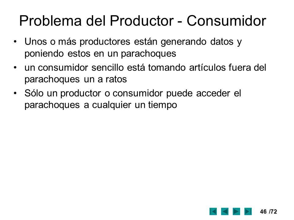 Problema del Productor - Consumidor