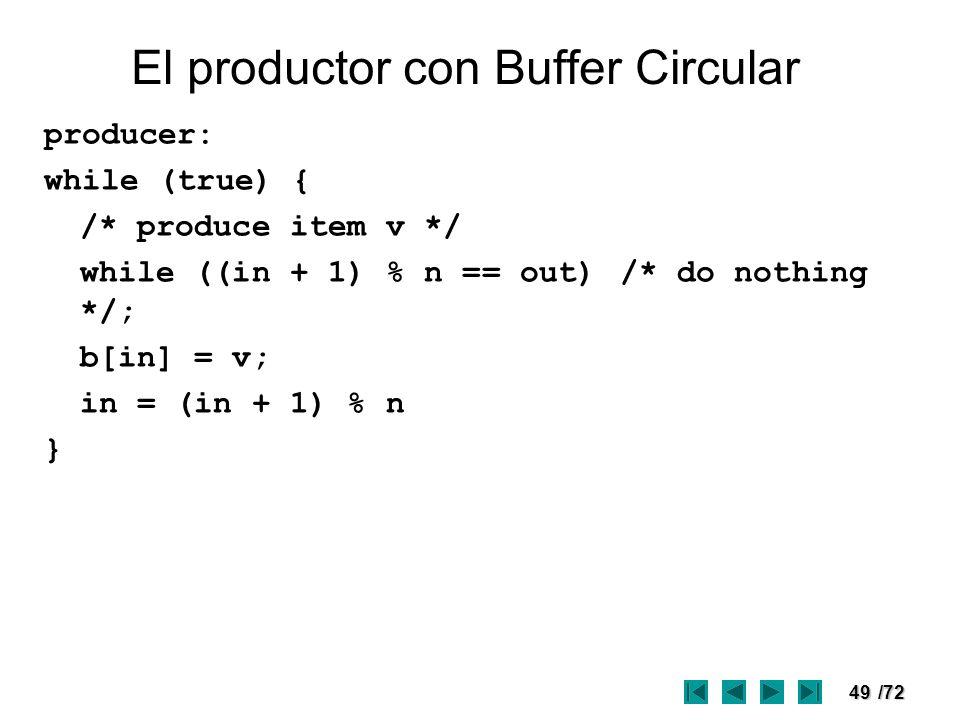 El productor con Buffer Circular