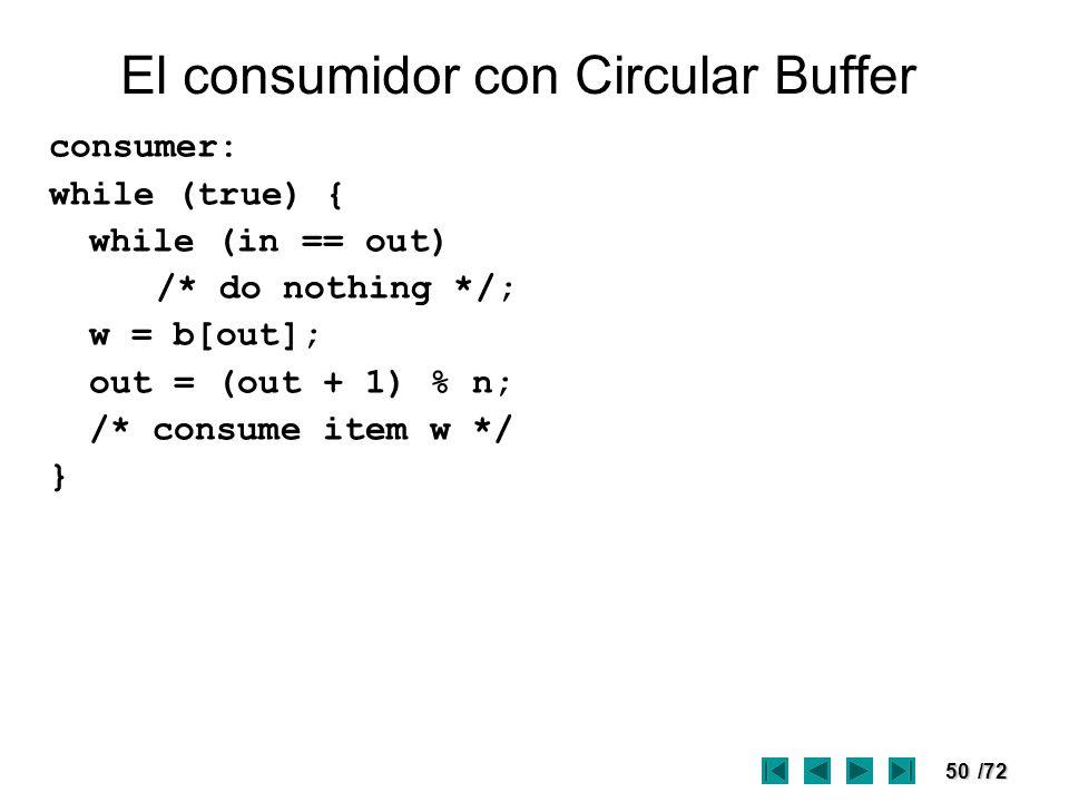 El consumidor con Circular Buffer