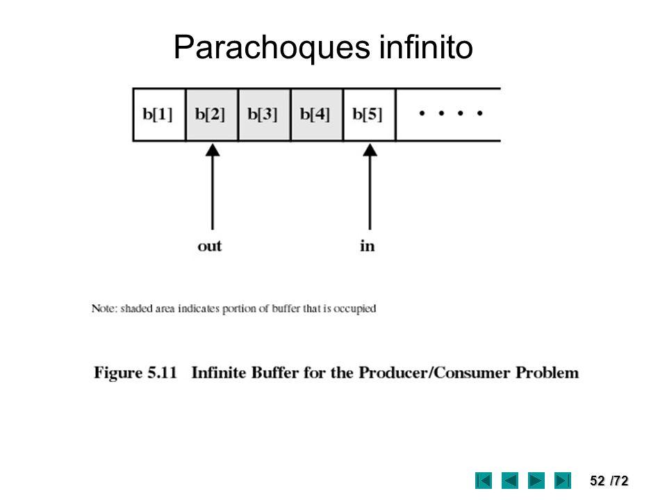 Parachoques infinito