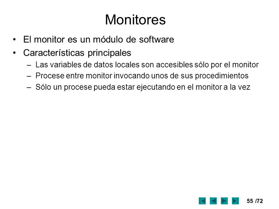 Monitores El monitor es un módulo de software
