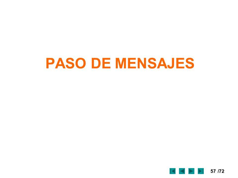 PASO DE MENSAJES