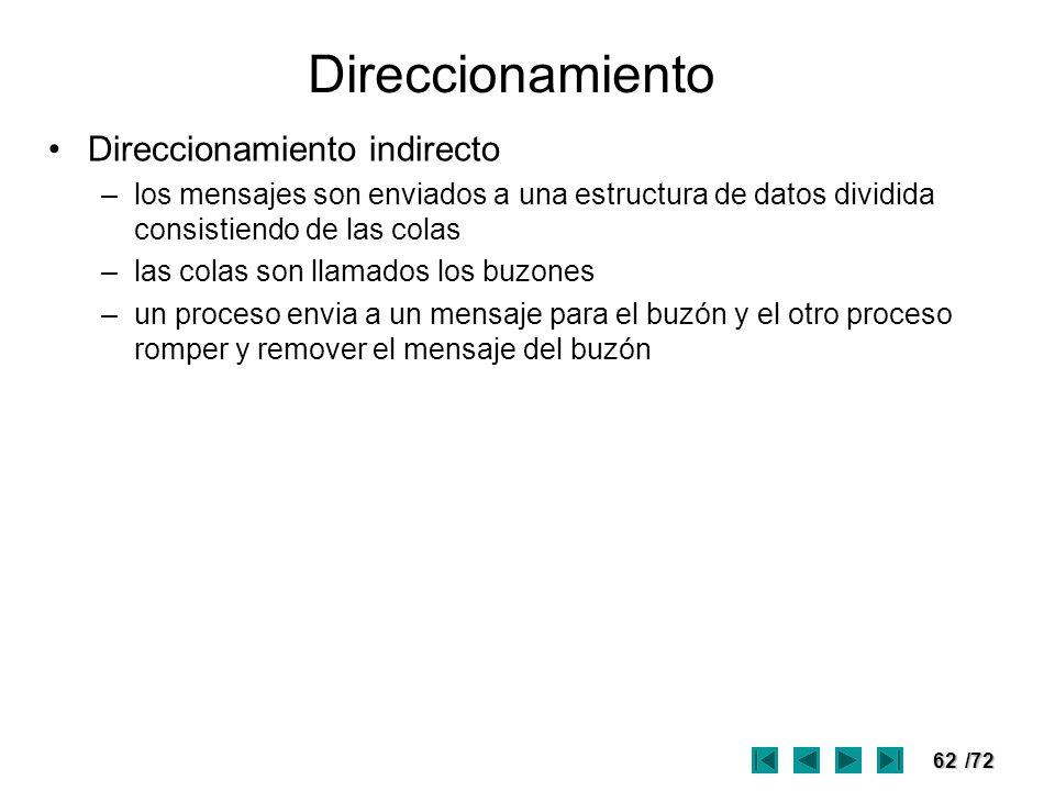 Direccionamiento Direccionamiento indirecto