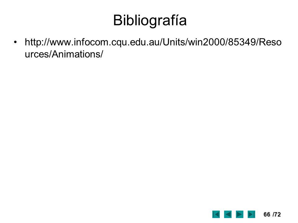 Bibliografía http://www.infocom.cqu.edu.au/Units/win2000/85349/Resources/Animations/