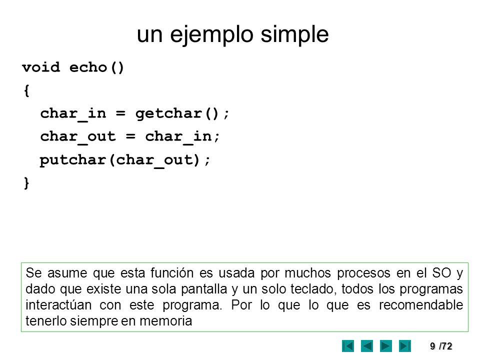 un ejemplo simple void echo() { char_in = getchar();