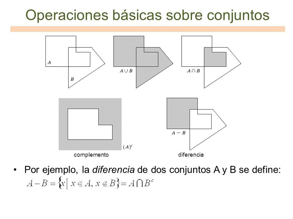 Operaciones básicas sobre conjuntos
