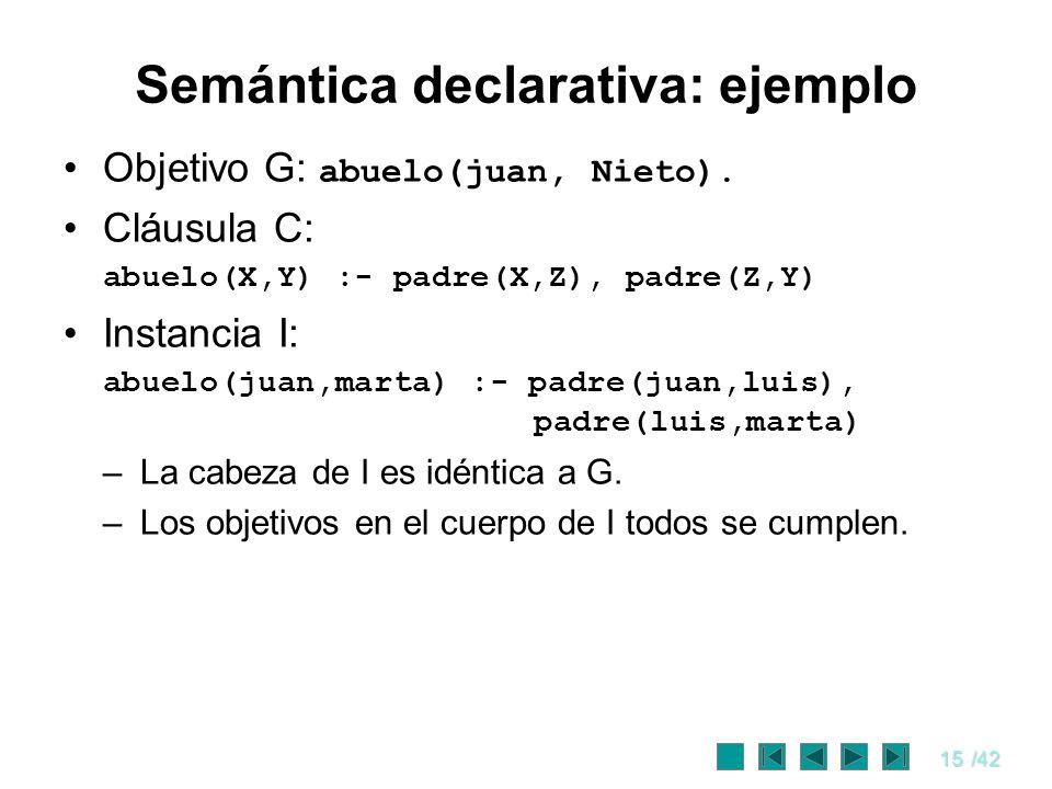 Semántica declarativa: ejemplo