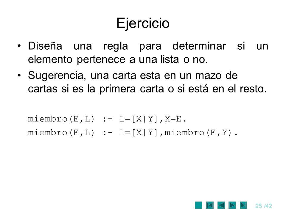 Ejercicio Diseña una regla para determinar si un elemento pertenece a una lista o no.