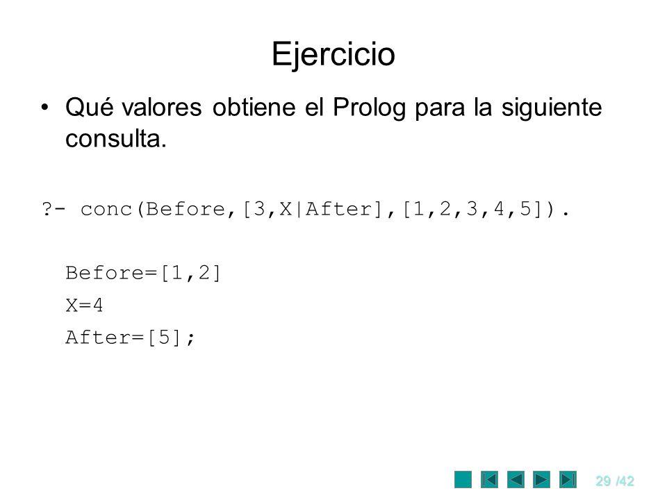 Ejercicio Qué valores obtiene el Prolog para la siguiente consulta.