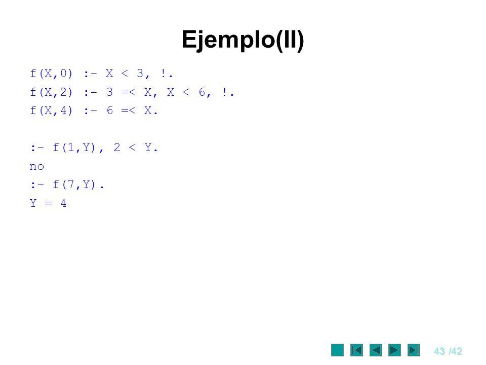 Ejemplo(II) f(X,0) :- X < 3, !. f(X,2) :- 3 =< X, X < 6, !.