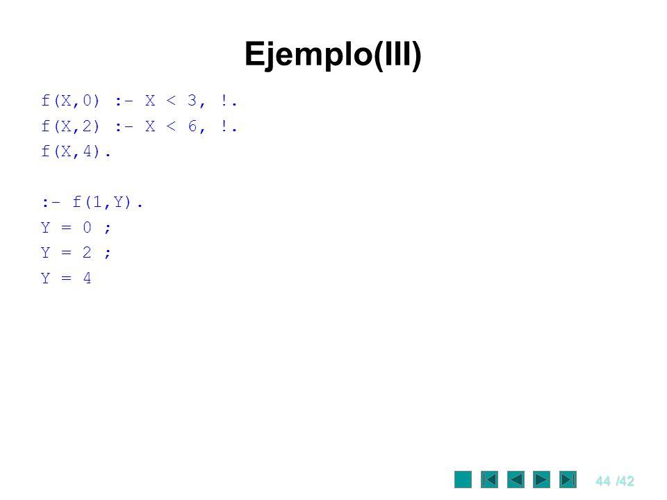 Ejemplo(III) f(X,0) :- X < 3, !. f(X,2) :- X < 6, !. f(X,4).