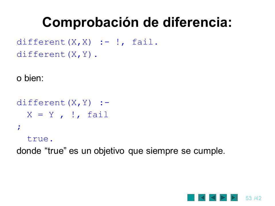 Comprobación de diferencia: