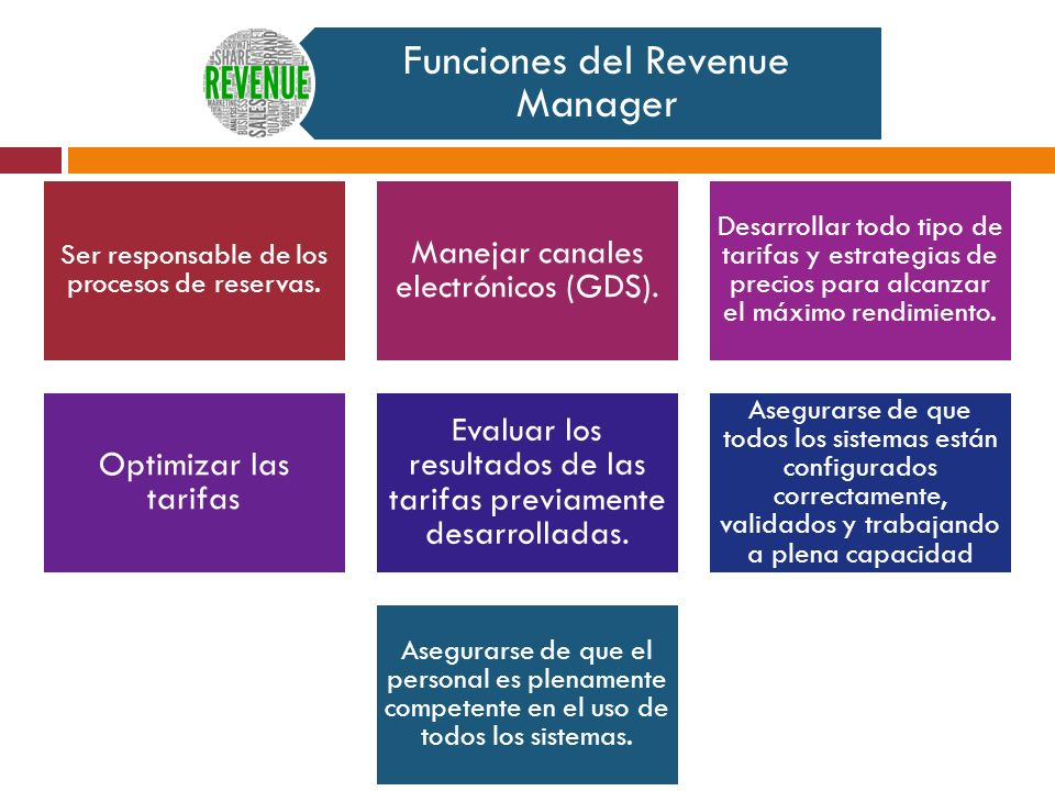 Funciones del Revenue Manager