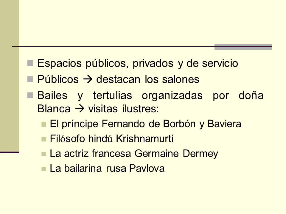 Espacios públicos, privados y de servicio