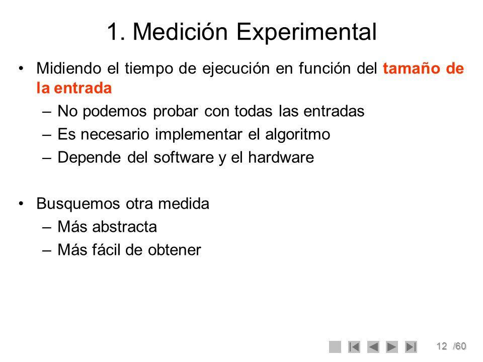 1. Medición Experimental
